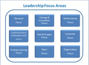 9 focus areas